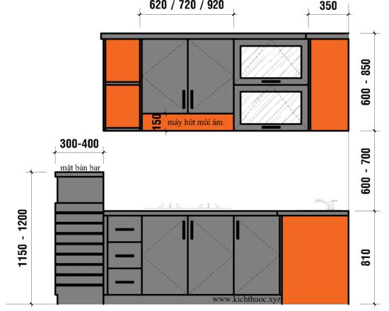 Chú ý khoảng cách giữa tủ bếp trên và tủ bếp dưới