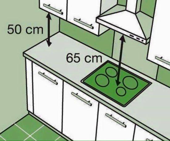 Khoảng cách giữa tủ trên và dưới phụ thuộc vào mục đích sử dụng