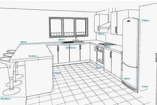 Kích thước tủ bếp phải phù hợp với chiều cao người nấu